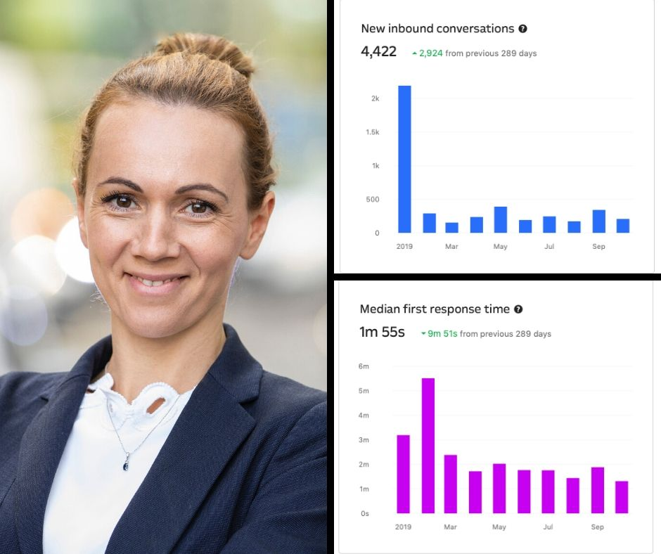 Statystyki Berg System i Gosia Lewandowska