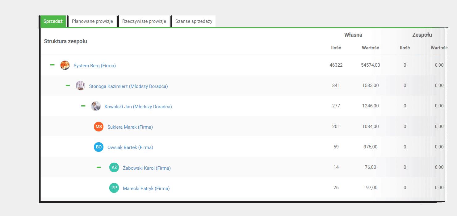 bergsystem_kontakty_struktura