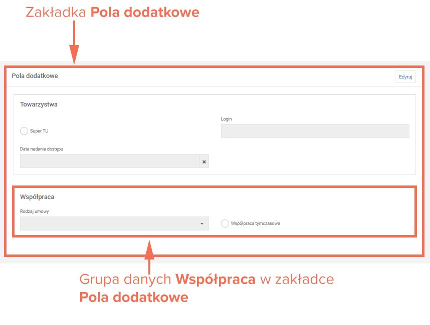 zakÅ_adka i grupa danych